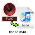 flac-to-m4a-converter